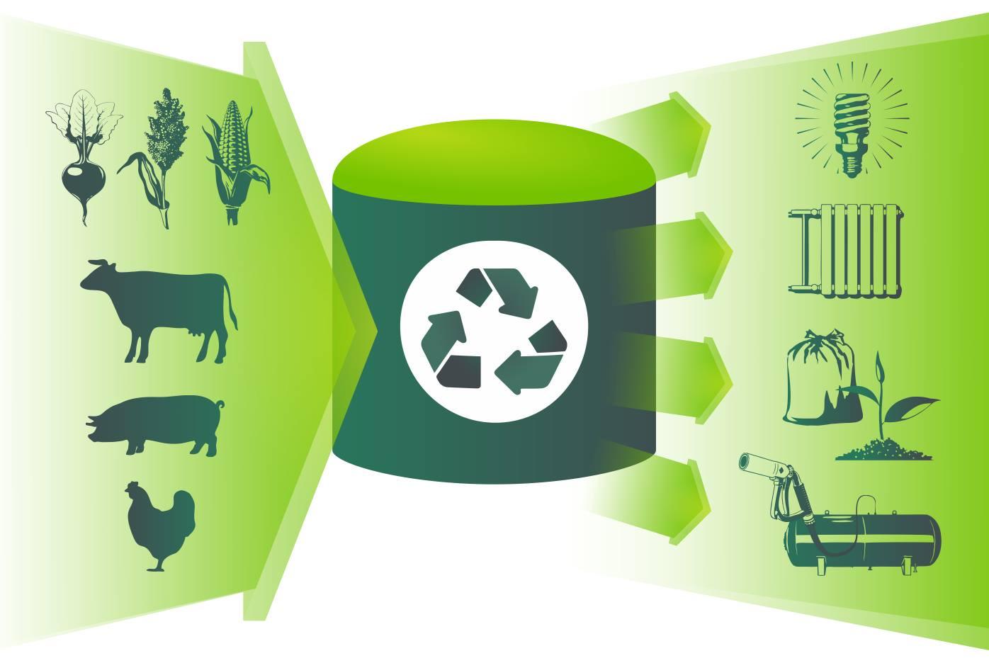 Використання біогазу допоможе знизити викид СО2 і поліпшити екологію